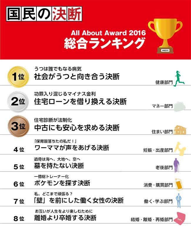 award16