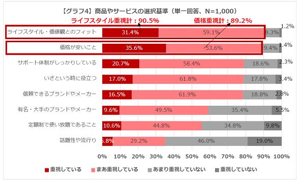 グラフ4re
