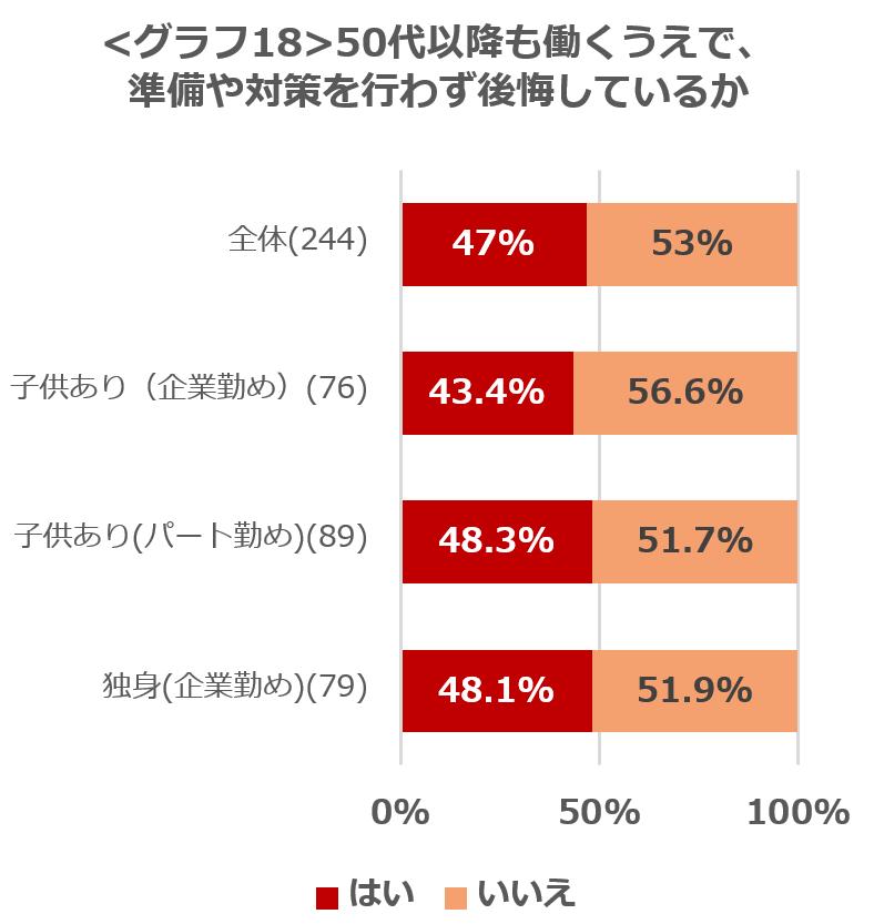 グラフ18