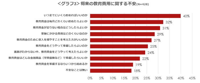 moya03_190514_グラフ3