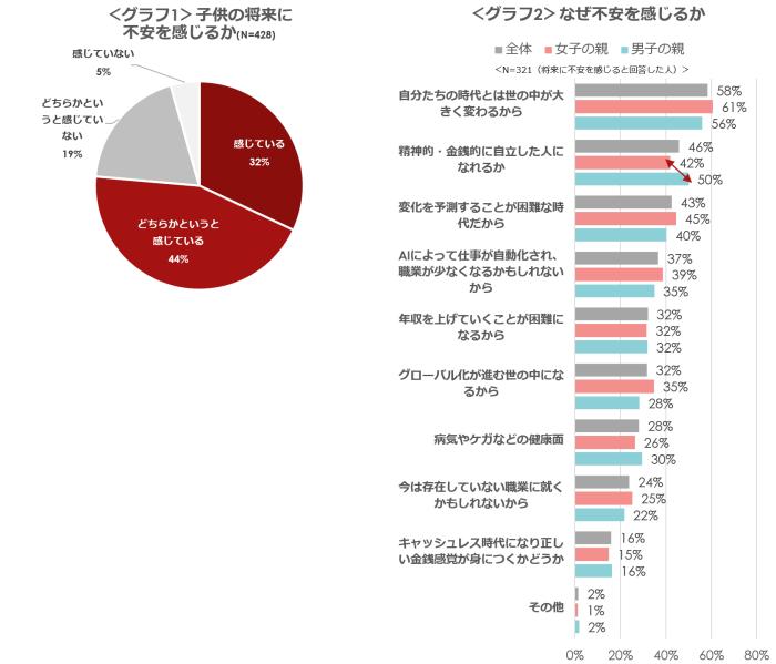 moya03_190514_グラフ1_グラフ2