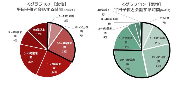 moya03_190514_グラフ10_グラフ11