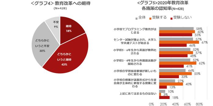 moya03_190514_グラフ4_グラフ5