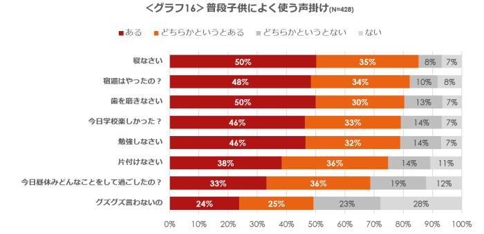 moya03_190514_グラフ16